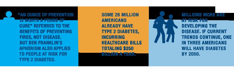 diabetes-info1-A
