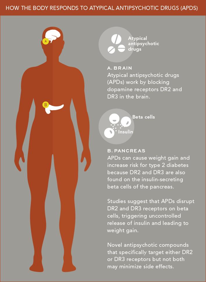 infographic-4-rev